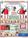 """Плакаты """"Первичные средства пожаротушения"""" (4 листа, формат 45*60)"""
