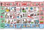 """Плакаты """"Пожарная безопасность"""" (комплект 2 пл,)"""