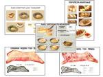 """Плакаты ПРОФТЕХ """"Кулинарные рецепты"""" (17 пл, винил, 70х100)"""