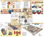 """Плакаты ПРОФТЕХ """"Машины для применения жидкого аммиака в сель. производ."""" (11 пл, винил, 70х100)"""