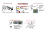 """Плакаты ПРОФТЕХ """"Принцип работы топливной системы современных дизелей"""" (5 пл, винил, 70х100)"""
