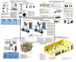 """Плакаты ПРОФТЕХ """"Тех. обслуживание и хранение комбайнов, дизелей, оборудов."""" (17 пл, винил, 70х100)"""