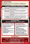 """Таблицы демонстрационные """"Факторы, разрушающие здоровье человека"""""""