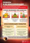 """Таблицы демонстрационные """"Пожарная безопасность"""""""