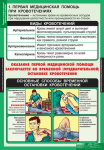 """Таблицы демонстрационные """"Правила оказания первой медицинской помощи"""""""